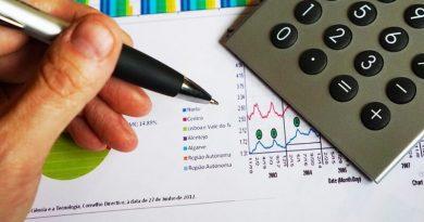 M.B.A (Financial Management)
